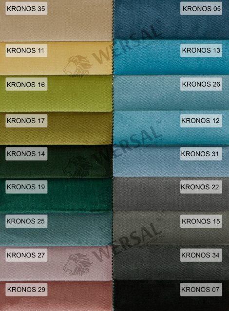 Grupa 01 Basic Kronos